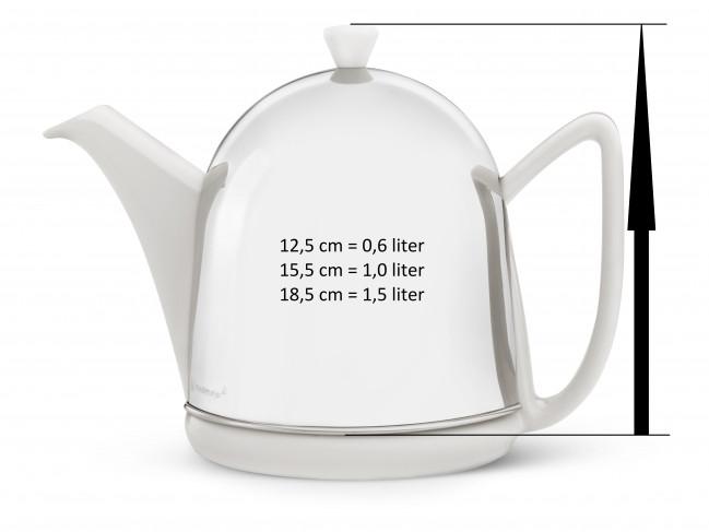 Filter Cosy 1301/1302+Cosy Manto 1510/1515